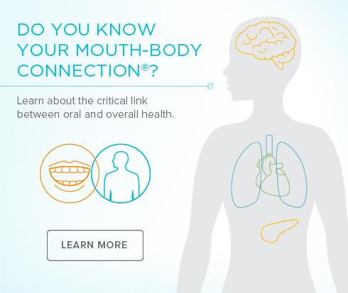 Kensington Dental Group - Mouth-Body Connection